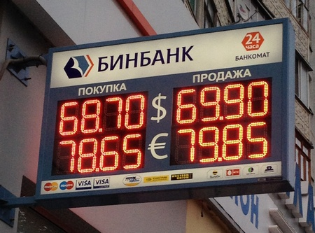 График курсов валют банки ру